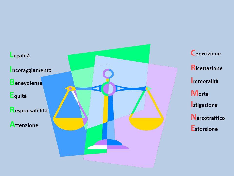 L egalità I ncoraggiamento B enevolenza E quità R esponsabilità A ttenzione C oercizione R icettazione I mmoralità M orte I stigazione N arcotraffico