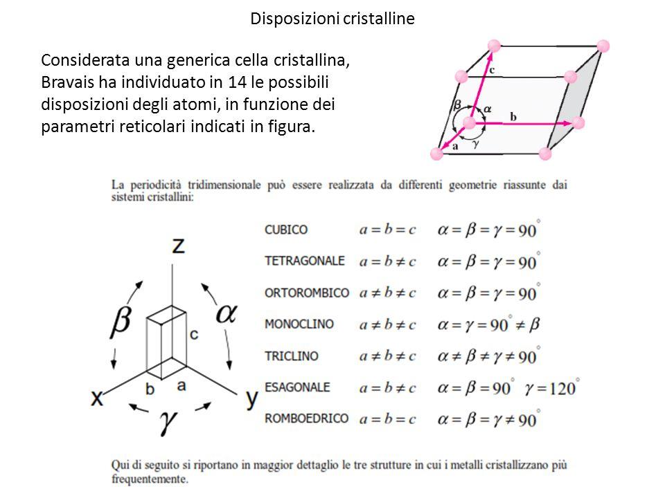 Considerata una generica cella cristallina, Bravais ha individuato in 14 le possibili disposizioni degli atomi, in funzione dei parametri reticolari i