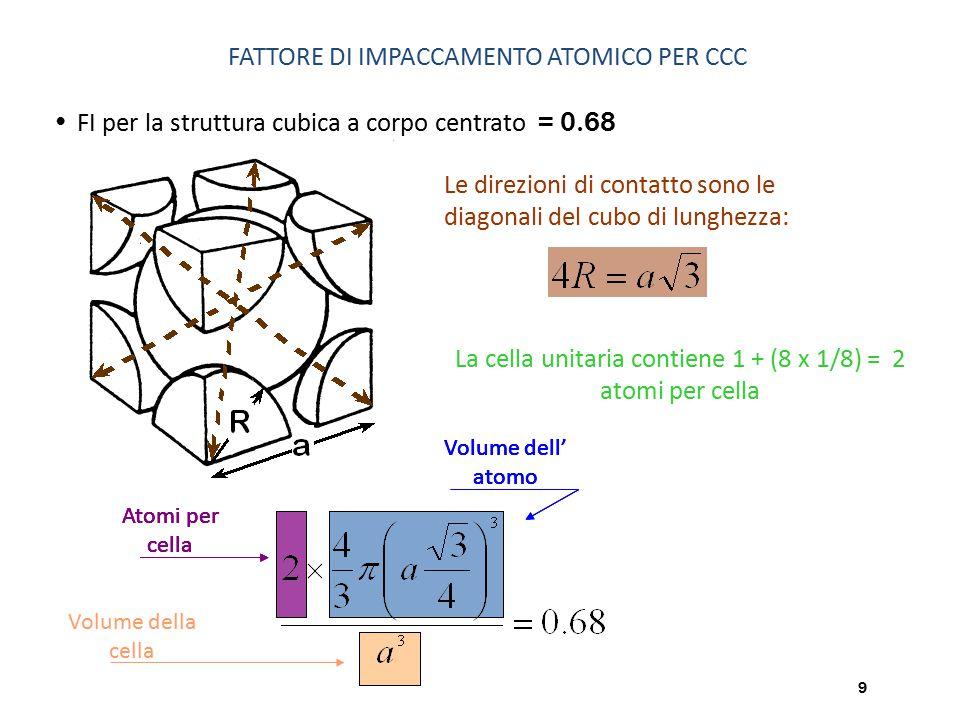 9 FI per la struttura cubica a corpo centrato = 0.68 FATTORE DI IMPACCAMENTO ATOMICO PER CCC Le direzioni di contatto sono le diagonali del cubo di lu