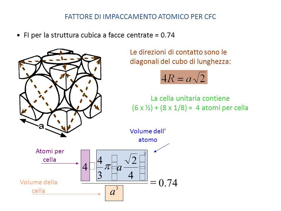 FI per la struttura cubica a facce centrate = 0.74 FATTORE DI IMPACCAMENTO ATOMICO PER CFC Le direzioni di contatto sono le diagonali del cubo di lung