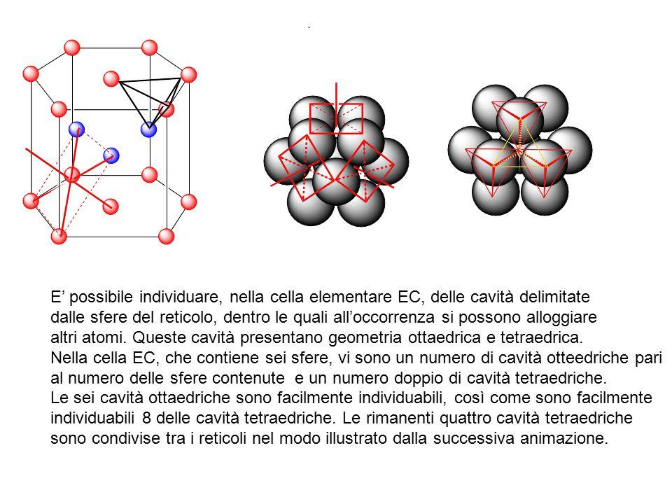 E' possibile individuare, nella cella elementare EC, delle cavità delimitate dalle sfere del reticolo, dentro le quali all'occorrenza si possono allog