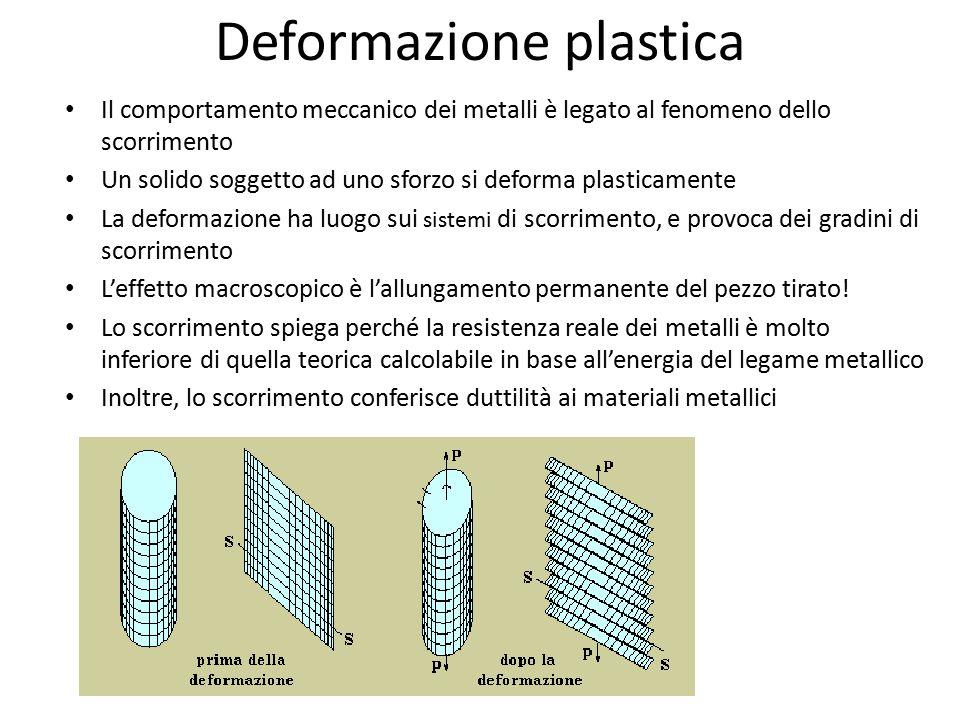 Deformazione plastica Il comportamento meccanico dei metalli è legato al fenomeno dello scorrimento Un solido soggetto ad uno sforzo si deforma plasti