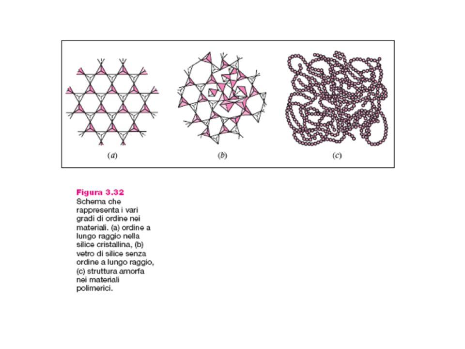 FI per la struttura cubica a facce centrate = 0.74 FATTORE DI IMPACCAMENTO ATOMICO PER CFC Le direzioni di contatto sono le diagonali del cubo di lunghezza: La cella unitaria contiene (6 x ½) + (8 x 1/8) = 4 atomi per cella Volume della cella Volume dell' atomo Atomi per cella 74.0 4 2 3 4 4 3 3           a a 