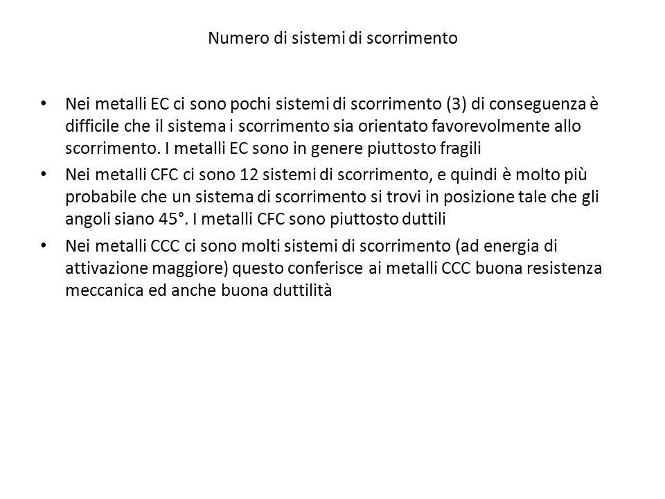 Numero di sistemi di scorrimento Nei metalli EC ci sono pochi sistemi di scorrimento (3) di conseguenza è difficile che il sistema i scorrimento sia o