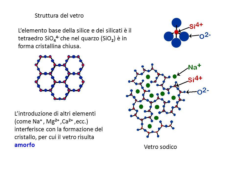 Struttura del vetro L'elemento base della silice e dei silicati è il tetraedro SiO 4 4- che nel quarzo (SiO 2 ) è in forma cristallina chiusa. Si 4+ O