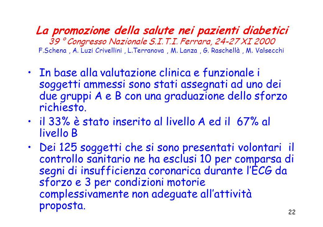 22 La promozione della salute nei pazienti diabetici 39 ° Congresso Nazionale S.I.T.I.