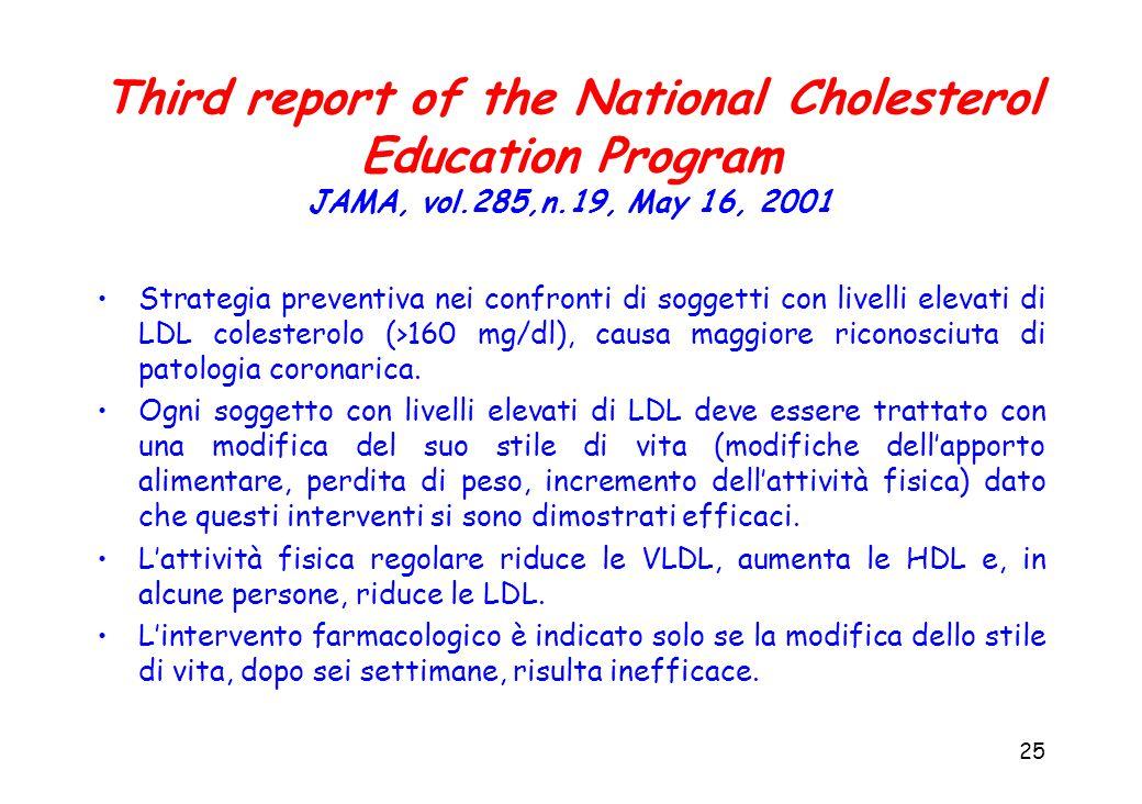 25 Third report of the National Cholesterol Education Program JAMA, vol.285,n.19, May 16, 2001 Strategia preventiva nei confronti di soggetti con livelli elevati di LDL colesterolo (>160 mg/dl), causa maggiore riconosciuta di patologia coronarica.