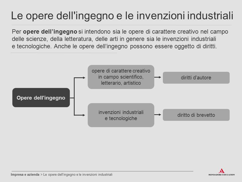 Impresa e azienda > Le opere dell'ingegno e le invenzioni industriali Le opere dell'ingegno e le invenzioni industriali opere di carattere creativo in