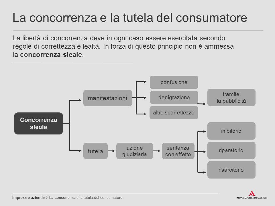 Impresa e azienda > La concorrenza e la tutela del consumatore La concorrenza e la tutela del consumatore La libertà di concorrenza deve in ogni caso
