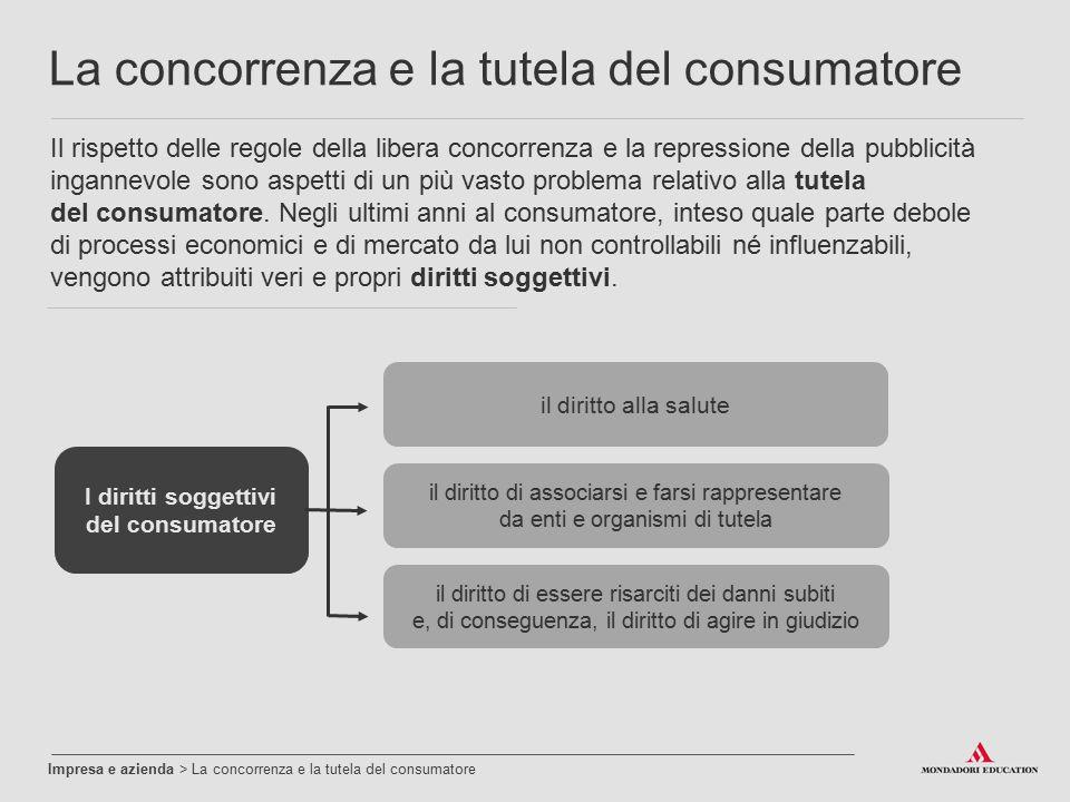 Impresa e azienda > La concorrenza e la tutela del consumatore La concorrenza e la tutela del consumatore Il rispetto delle regole della libera concor