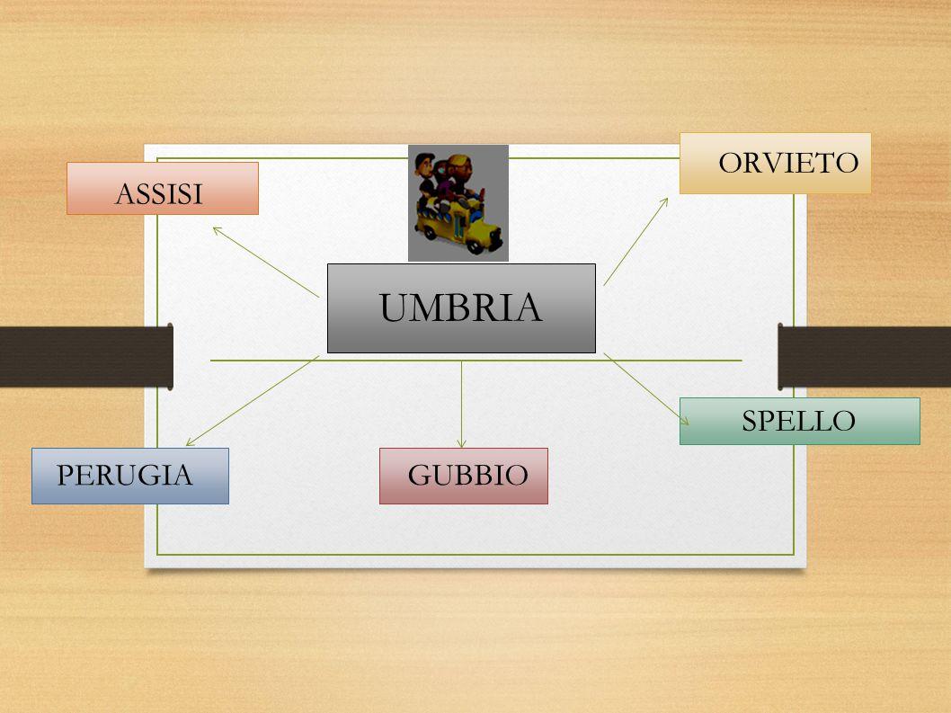 UMBRIA L Umbria è una regione dell Italia centrale di 830.000 abitanti circa, posta nel cuore della penisola italiana.