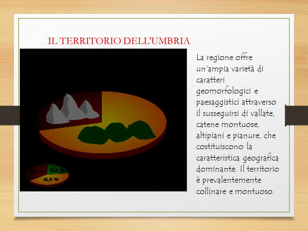 IL TERRITORIO DELL'UMBRIA La regione offre un'ampia varietà di caratteri geomorfologici e paesaggistici attraverso il susseguirsi di vallate, catene m
