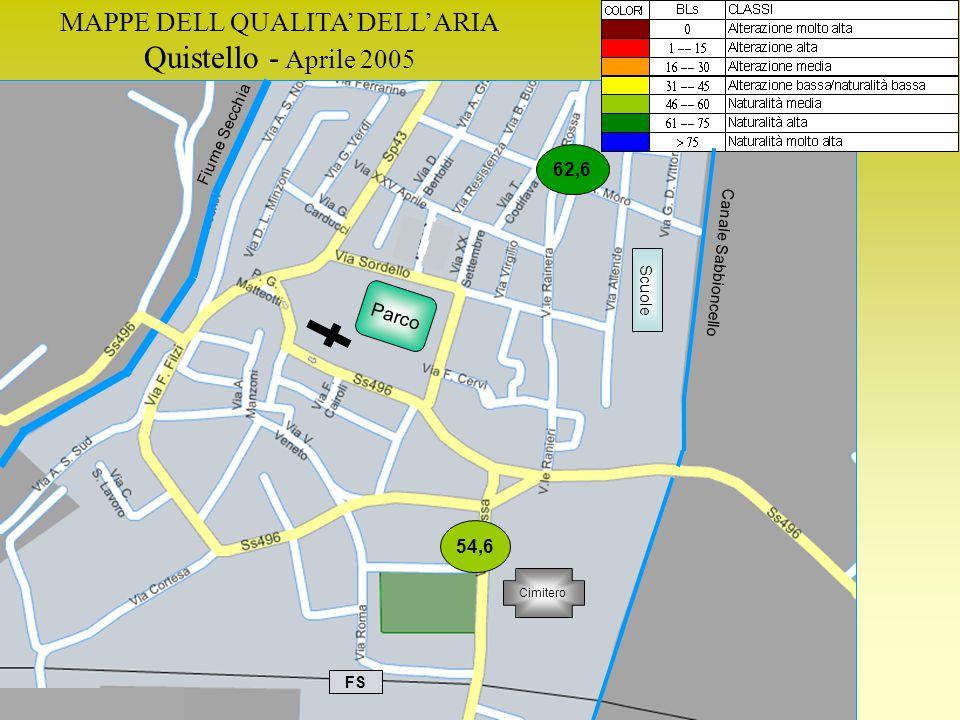 MAPPE DELL QUALITA' DELL'ARIA Quistello - Aprile 2005 62,6 54,6 Fiume Secchia FS Cimitero Scuole Canale Sabbioncello Parco