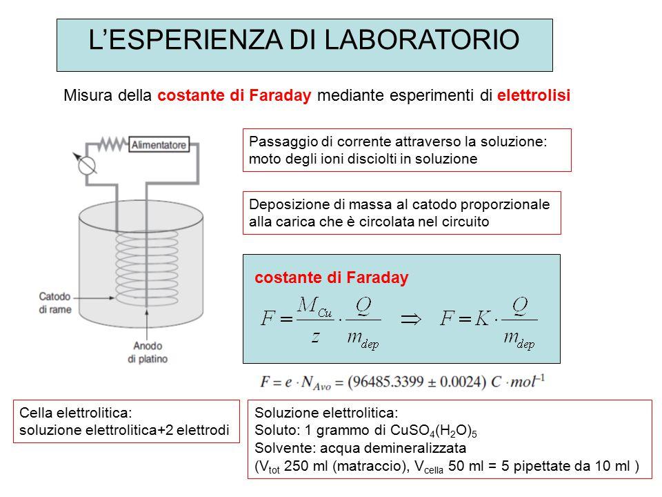 L'ESPERIENZA DI LABORATORIO Misura della costante di Faraday mediante esperimenti di elettrolisi Cella elettrolitica: soluzione elettrolitica+2 elettr