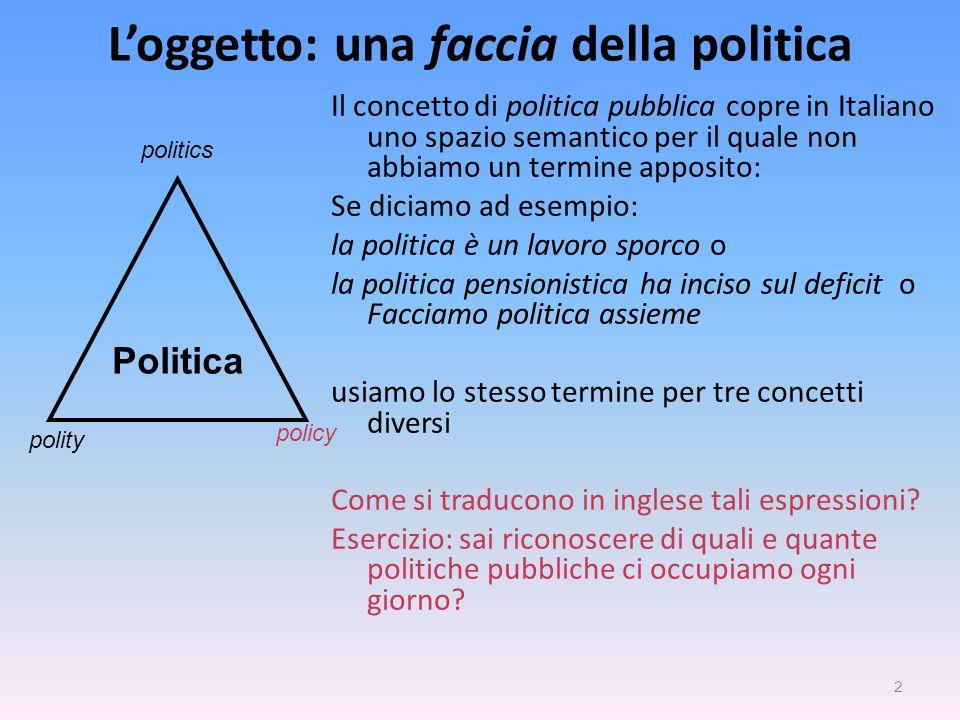 2 L'oggetto: una faccia della politica Il concetto di politica pubblica copre in Italiano uno spazio semantico per il quale non abbiamo un termine app