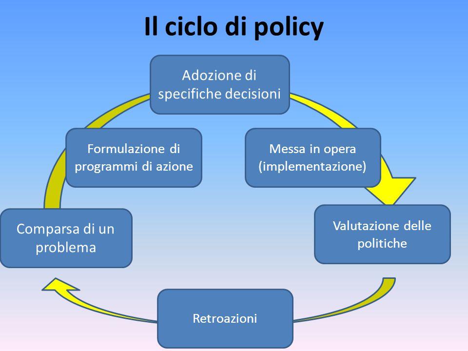 Il ciclo di policy Comparsa di un problema Formulazione di programmi di azione Adozione di specifiche decisioni Messa in opera (implementazione) Valut