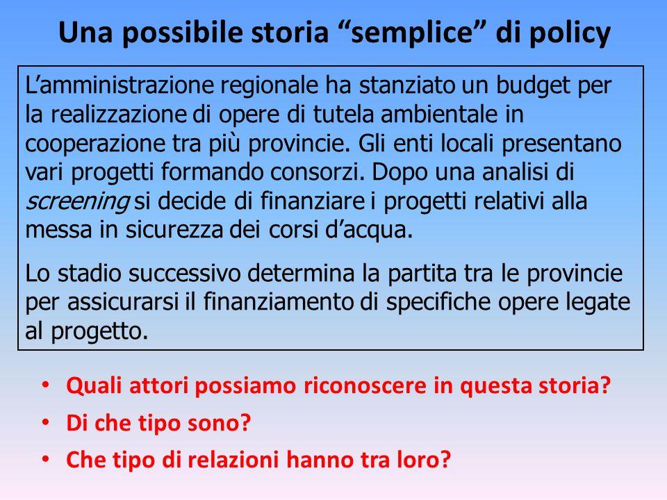 Una possibile storia semplice di policy Quali attori possiamo riconoscere in questa storia.