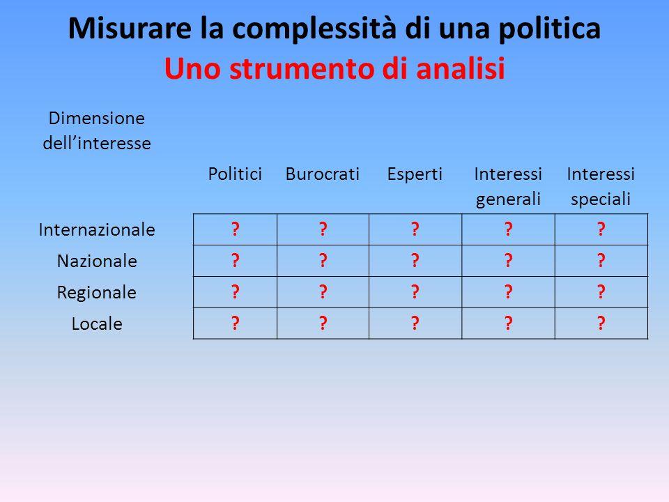 Misurare la complessità di una politica Uno strumento di analisi Dimensione dell'interesse PoliticiBurocratiEspertiInteressi generali Interessi speciali Internazionale????.