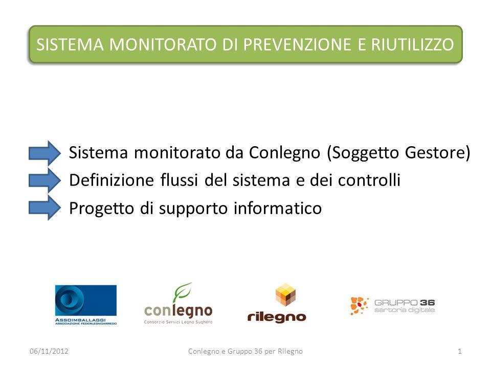 Sistema monitorato da Conlegno (Soggetto Gestore) Definizione flussi del sistema e dei controlli Progetto di supporto informatico 06/11/2012Conlegno e