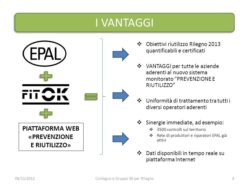 """I VANTAGGI  Obiettivi riutilizzo Rilegno 2013 quantificabili e certificati  VANTAGGI per tutte le aziende aderenti al nuovo sistema monitorato """"PREV"""