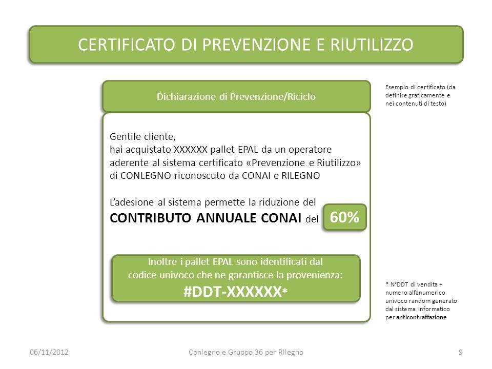 CERTIFICATO DI PREVENZIONE E RIUTILIZZO 06/11/2012Conlegno e Gruppo 36 per Rilegno9 Dichiarazione di Prevenzione/Riciclo Gentile cliente, hai acquista