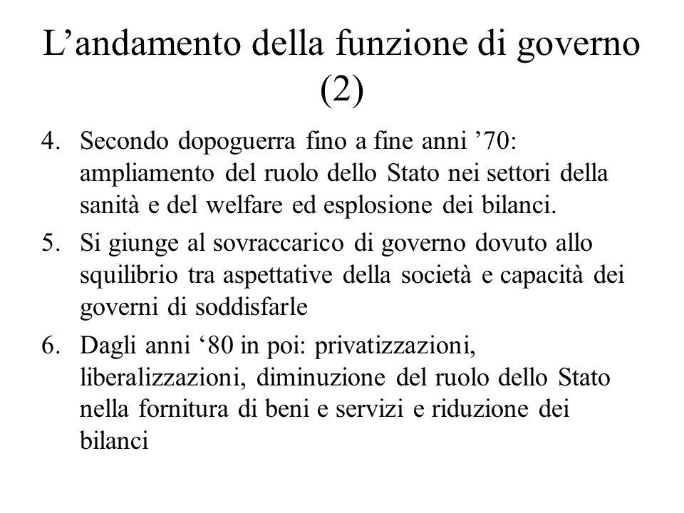L'andamento della funzione di governo (2) 4.Secondo dopoguerra fino a fine anni '70: ampliamento del ruolo dello Stato nei settori della sanità e del