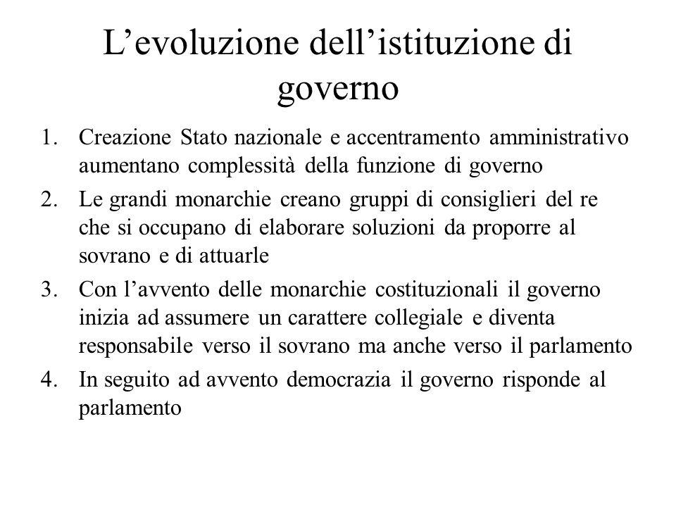 L'evoluzione dell'istituzione di governo 1.Creazione Stato nazionale e accentramento amministrativo aumentano complessità della funzione di governo 2.