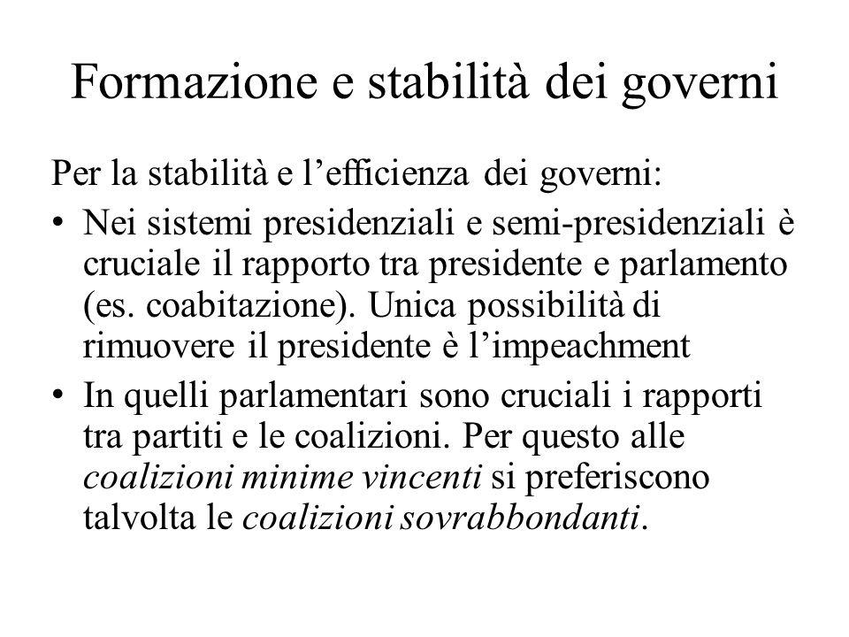 Formazione e stabilità dei governi Per la stabilità e l'efficienza dei governi: Nei sistemi presidenziali e semi-presidenziali è cruciale il rapporto