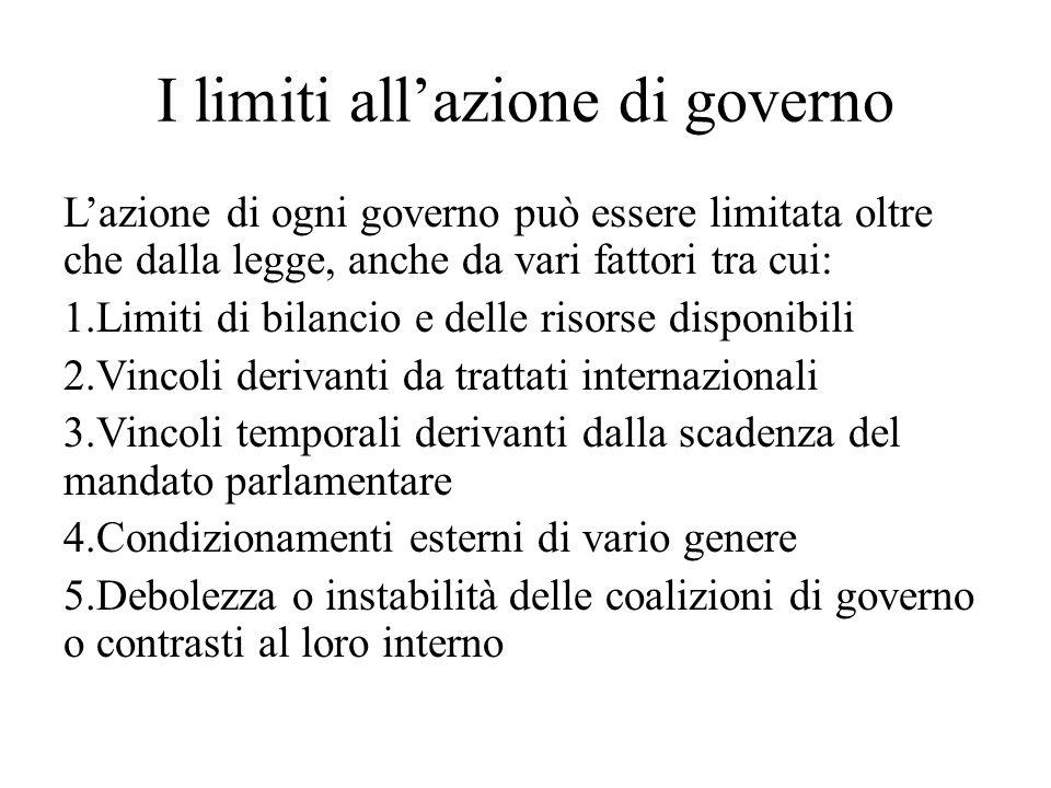 I limiti all'azione di governo L'azione di ogni governo può essere limitata oltre che dalla legge, anche da vari fattori tra cui: 1.Limiti di bilancio