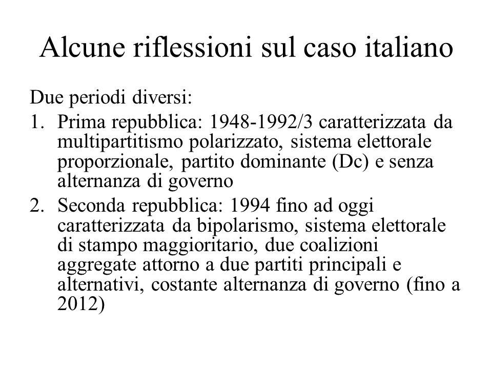 Alcune riflessioni sul caso italiano Due periodi diversi: 1.Prima repubblica: 1948-1992/3 caratterizzata da multipartitismo polarizzato, sistema elett