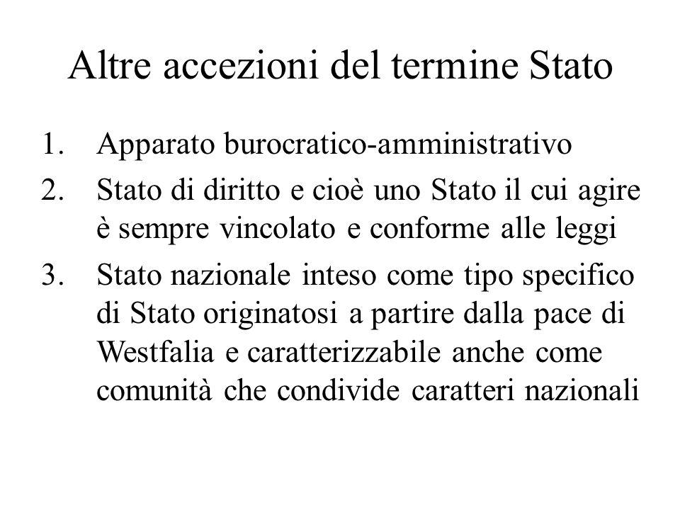 Altre accezioni del termine Stato 1.Apparato burocratico-amministrativo 2.Stato di diritto e cioè uno Stato il cui agire è sempre vincolato e conforme