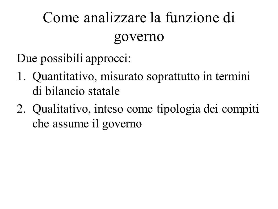 Come analizzare la funzione di governo Due possibili approcci: 1.Quantitativo, misurato soprattutto in termini di bilancio statale 2.Qualitativo, inte
