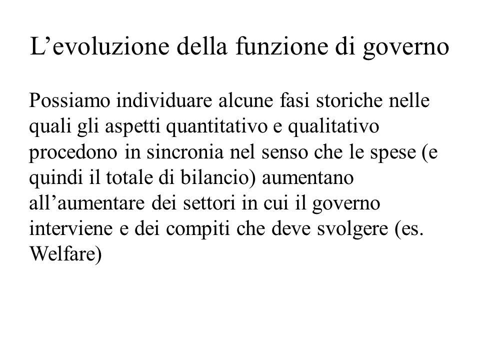 L'evoluzione della funzione di governo Possiamo individuare alcune fasi storiche nelle quali gli aspetti quantitativo e qualitativo procedono in sincr