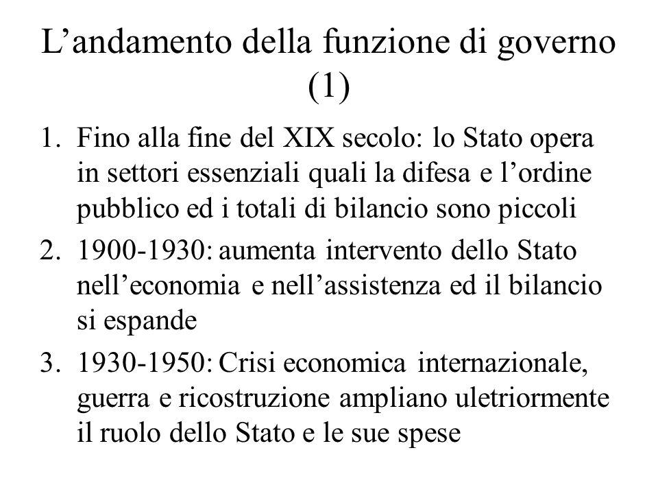 L'andamento della funzione di governo (1) 1.Fino alla fine del XIX secolo: lo Stato opera in settori essenziali quali la difesa e l'ordine pubblico ed