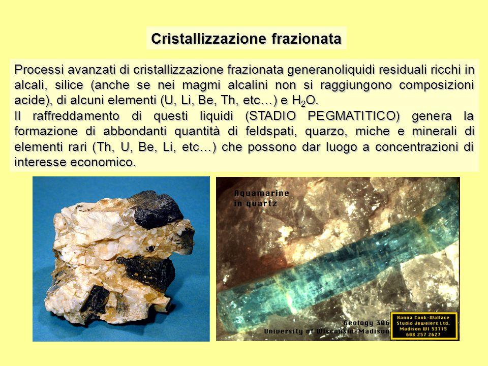 Cristallizzazione frazionata Processi avanzati di cristallizzazione frazionata generanoliquidi residuali ricchi in alcali, silice (anche se nei magmi