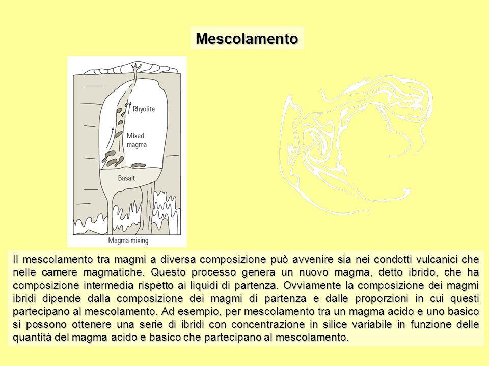 Mescolamento Il mescolamento tra magmi a diversa composizione può avvenire sia nei condotti vulcanici che nelle camere magmatiche. Questo processo gen