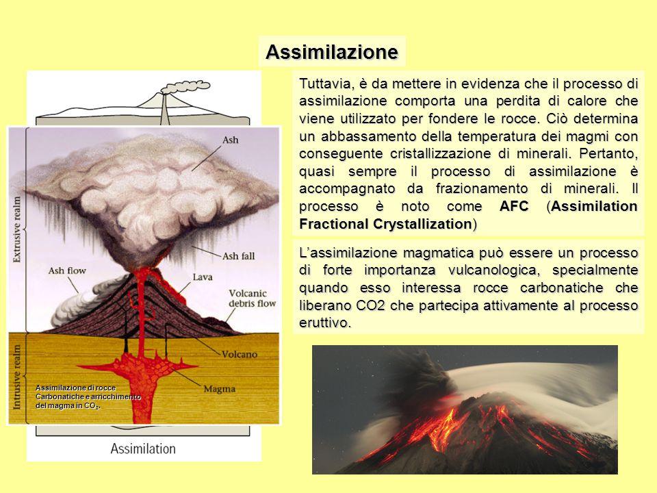 Assimilazione Tuttavia, è da mettere in evidenza che il processo di assimilazione comporta una perdita di calore che viene utilizzato per fondere le r