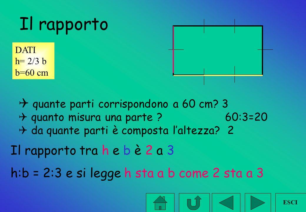 DATI h= 2/3 b b=60 cm Quante parti corrispondono a 60 cm? 3 Quanto misura una parte ? 60 : 3 = 20 Da quante parti è composta l'altezza? 2 Quanto misur