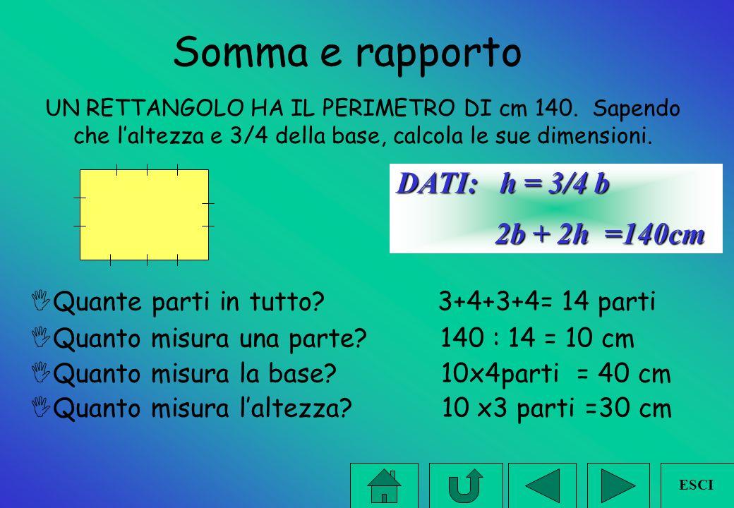 Calcolo l'intero conoscendo la frazione 3/4 = a... 15 Quante parti corrispondono a 45? 3 Quanto vale una parte? 45 : 3parti = 15 Quanto vale l'intero?