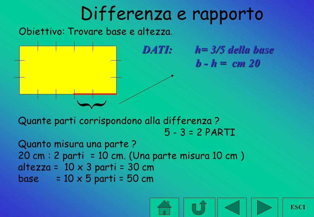 UN RETTANGOLO HA IL PERIMETRO DI cm 140. Sapendo che l'altezza e 3/4 della base, calcola le sue dimensioni. IQuante parti in tutto? 3+4+3+4= 14 parti