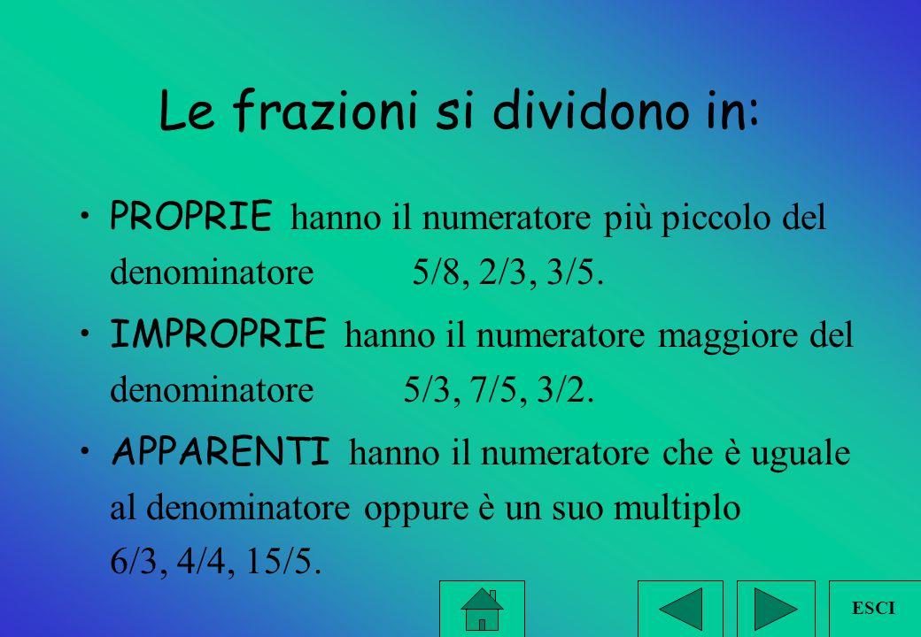 La frazione 3 / 4 Indica 3 parti su 4 parti. In quante parti dividiamo l'unità? 4 Quante parti prendiamo? 3 ESCI