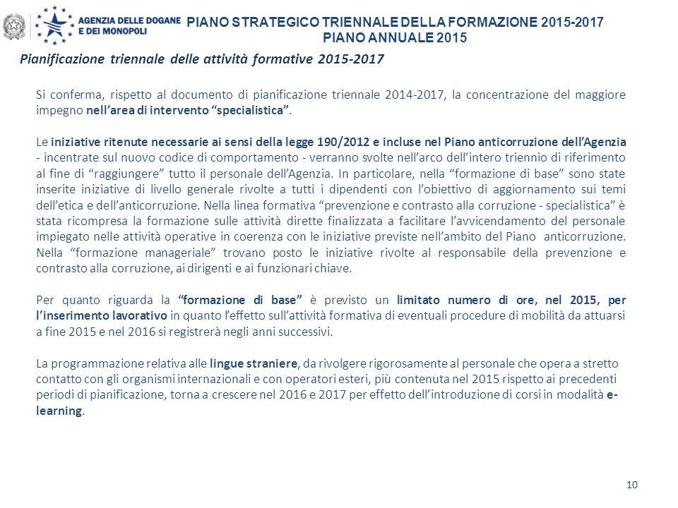 10 PIANO STRATEGICO TRIENNALE DELLA FORMAZIONE 2015-2017 PIANO ANNUALE 2015 Si conferma, rispetto al documento di pianificazione triennale 2014-2017,