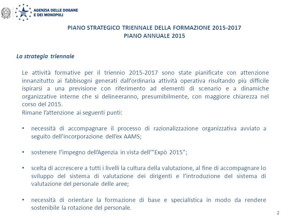 PIANO STRATEGICO TRIENNALE DELLA FORMAZIONE 2015-2017 PIANO ANNUALE 2015 2 La strategia triennale Le attività formative per il triennio 2015-2017 sono