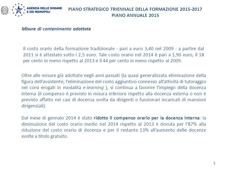 PIANO STRATEGICO TRIENNALE DELLA FORMAZIONE 2015-2017 PIANO ANNUALE 2015 5 Oltre alle misure già adottate negli anni passati (la quasi generalizzata e