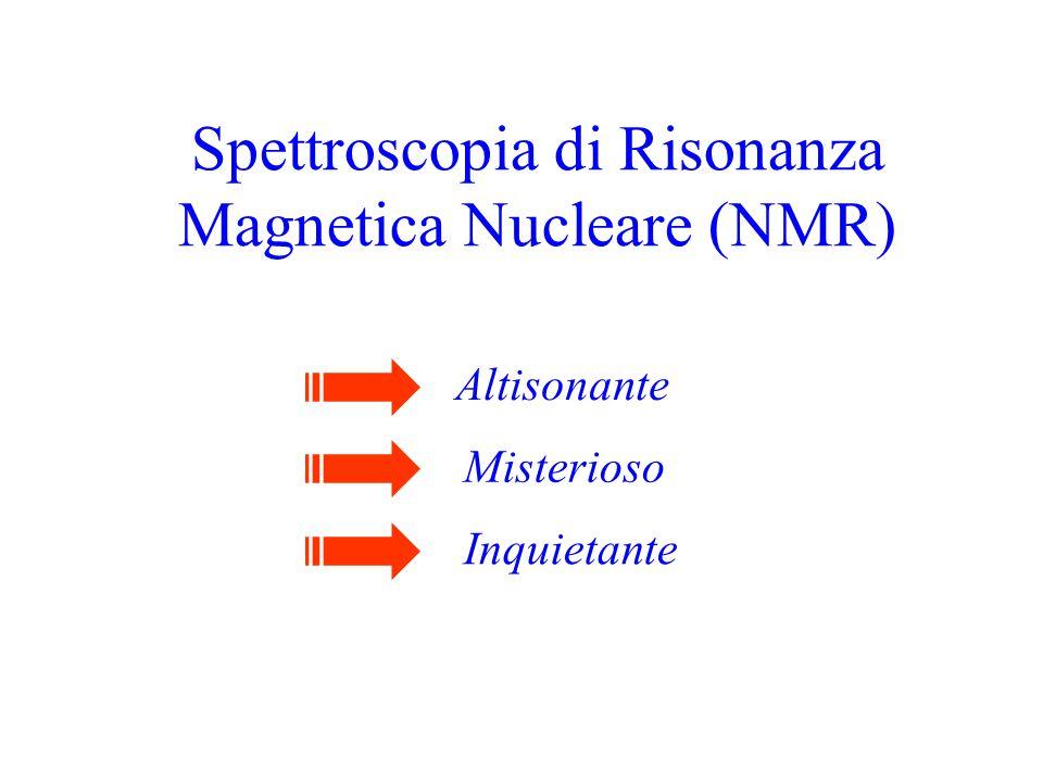 Differenza di energia tra i due livelli m I = +1/2 e m I =-1/2 di un nucleo con spin I = 1/2 in un campo magnetico B 0 ΔE = E α –E β = γ ħ B 0 Condizione di risonanzahν = γ ħ B 0 NMR risonanza magnetica nucleare B 0 = 12 T ν = 500 MHz λ ≈ 60 cm