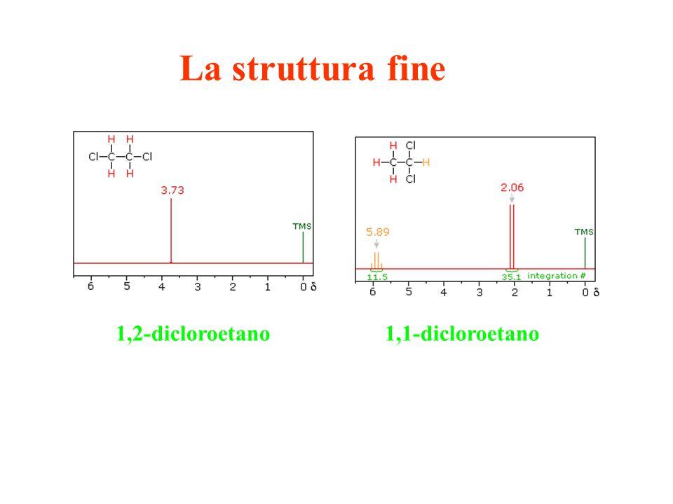 1,2-dicloroetano1,1-dicloroetano La struttura fine
