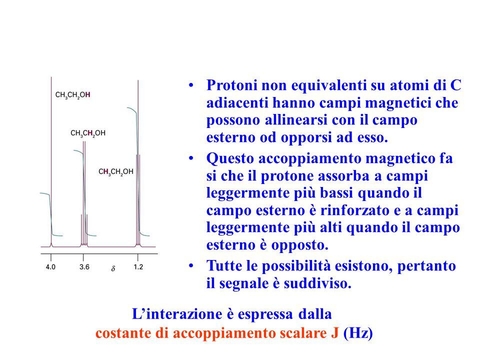 Protoni non equivalenti su atomi di C adiacenti hanno campi magnetici che possono allinearsi con il campo esterno od opporsi ad esso. Questo accoppiam