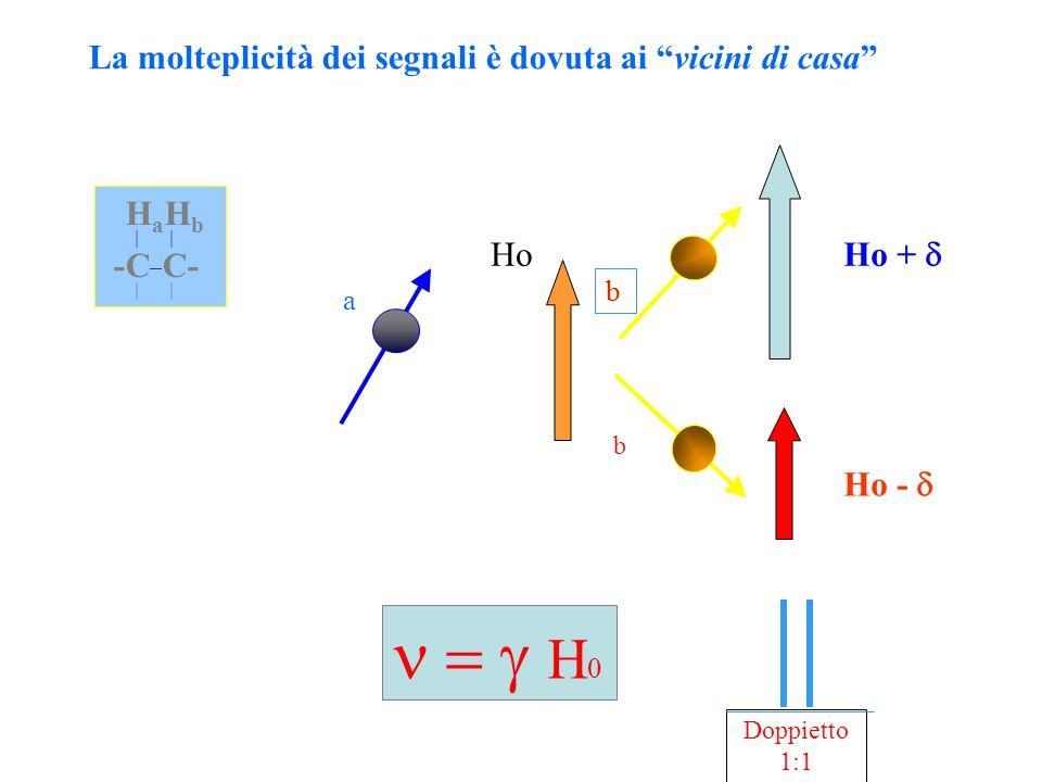 """La molteplicità dei segnali è dovuta ai """"vicini di casa"""" H a H b     -C — C-     a b Ho Ho +  Ho -   H 0 Doppietto 1:1 b b"""