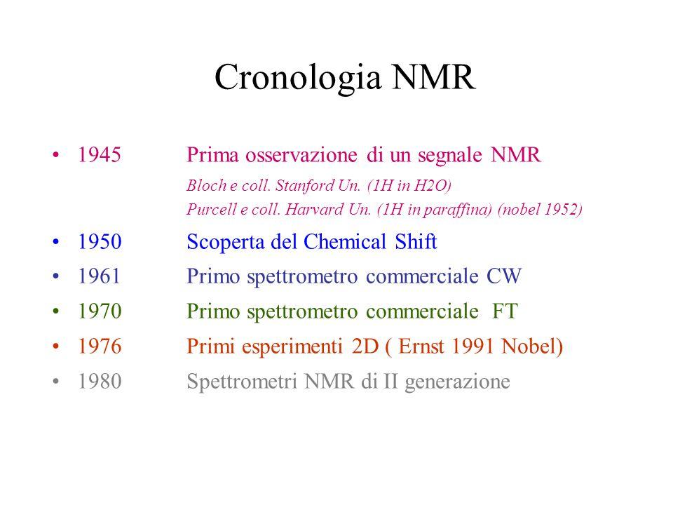 Cronologia NMR 1945 Prima osservazione di un segnale NMR Bloch e coll. Stanford Un. (1H in H2O) Purcell e coll. Harvard Un. (1H in paraffina) (nobel 1