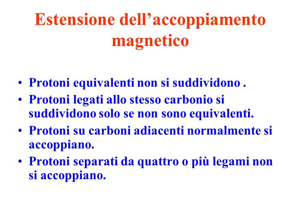 Estensione dell'accoppiamento magnetico Protoni equivalenti non si suddividono. Protoni legati allo stesso carbonio si suddividono solo se non sono eq